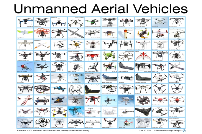 2015-06-20 unmanned aerial vehicles 24x36