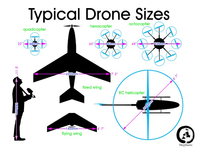 Typical Drone Sizes.jpg